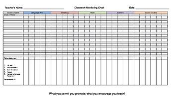 Classroom Monitoring Chart