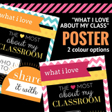 """Classroom Motivational Poster: """"What I love most about my classroom"""""""