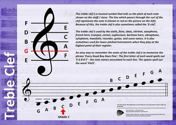 Classroom Music Poster Pack