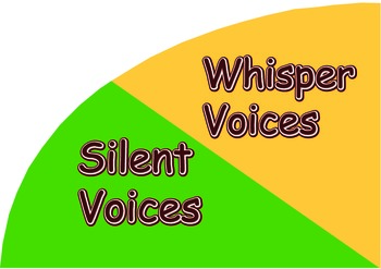 Classroom Noise Chart