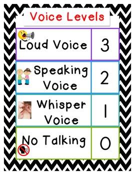 Classroom Noise Level Chart - Chevron - FREEBIE by Emily Hopson ...