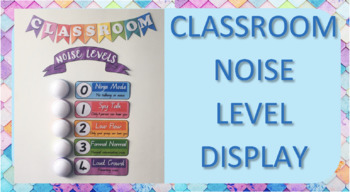 Classroom Noise Level Display Banner to be used with push lights