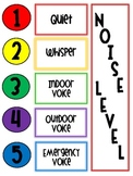 Classroom Noise Level Poster