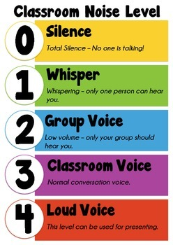 Classroom Noise Level Poster - Colour Coded