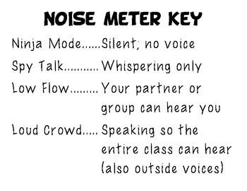 Classroom Noise Meter Poster