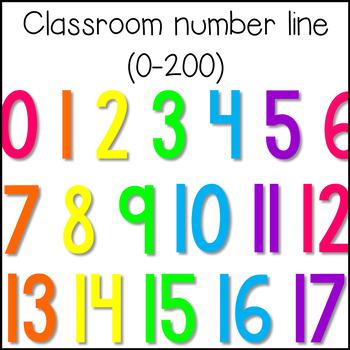 Number Line | Classroom Number Line | 0-200