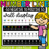 Classroom Number Line -50 to 50