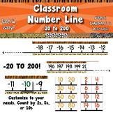 Classroom Number Line  APT-001