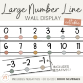 Classroom Number Line Display with Negatives | Boho Neutra