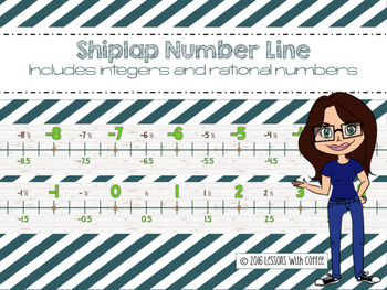 Classroom Number Line Including +-Rational & Integers (Shiplap Natural)