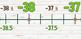 Classroom Number Line Including +-Rational & Integers (Shi