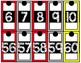 Classroom Number Line RED, BLACK, GRAY