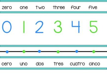 Classroom Number Line Up to 100 Teal and Green English and Bilingual