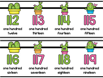 Classroom Number Line Wall Display 0 to 120 Cactus Theme