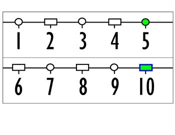 Classroom Number Line with Counting Marks and Arrows