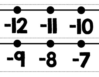 Classroom Number Line: Classic B&W