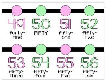 Classroom Number Lines 1-120 Color