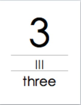 Common Core Classroom Number Posters 1-20