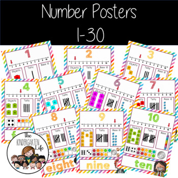 Classroom Number Posters 1-30, tallies, base 10, ten frames+ Meloheadz art