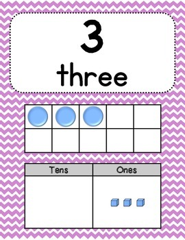 Classroom Number Posters-blue, orange, teal, purple, & yellow