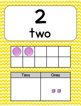 Classroom Number Posters-teal, purple, & yellow