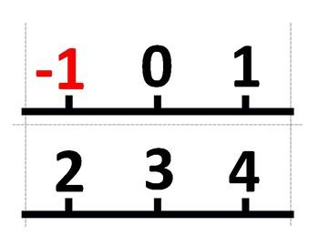 Classroom Number line 1-100