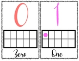 Classroom Numbers with Ten Frames! Numbers 0-10!