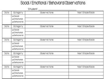 Classroom Observation Anecdotal Notes