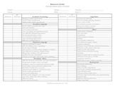 Student Observation Checklist 1 - Teacher or Administrator