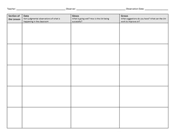 Classroom Observation Feedback Forms - FREE