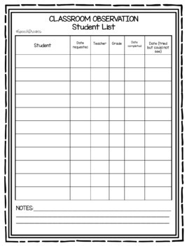 Classroom Observation for Speech Therapy {Data Checklist Assessment}
