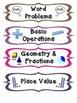 Classroom Organization Labels: Math, Literacy, and Holidays