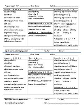 Classroom Overall Common Core Progress Report