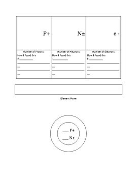 Classroom Perodic Table of Elements