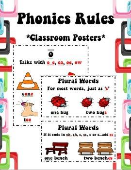 Classroom Phonics Posters