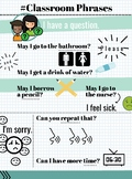 Classroom Phrases Poster