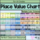 Classroom Place Value Chart Bundle