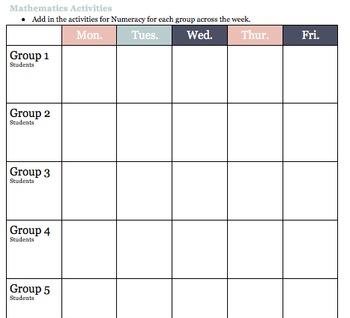 Classroom Planner ~Editable ~Groups Based~ Australian