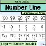 Classroom Positive and Negative Integer Number Line Large