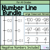Classroom Positive and Negative Number Line BUNDLE