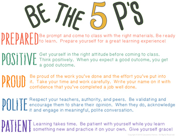Classroom Poster--Be the 5 P's