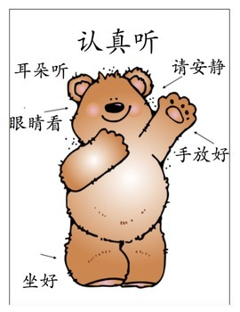 Classroom Poster Chinese & English - Whole Body Listening