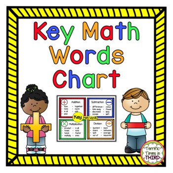 Key Math Words Chart for Problem Solving