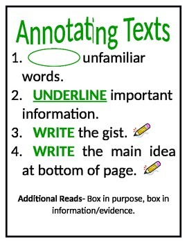 Classroom Posters: Close Read Process, Annotating Text, RACE Written Response
