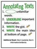 Classroom Posters: Close Read Process, Annotating Text, RA