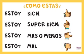 Classroom Posters: ¿Cómo estás? Emotions and Feelings Spanish Posters