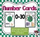 Classroom Posters - Green/Navy Dots
