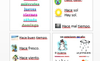 Spanish 1 Classroom Posters: Days of the Week, Months, Wea
