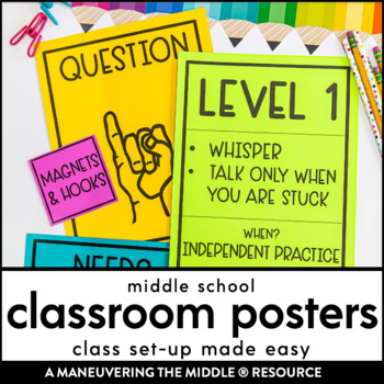Classroom Posters for Middle School:  Middle School Classroom Decor