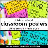 Classroom Posters for Middle School: Growth Mindset and CHAMPS